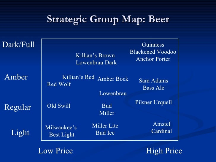 amstel swot analysis Marketing strategy competition among beer companies before liquor liberalization swot analysis strategy amstel 4 carlsberg brewery.