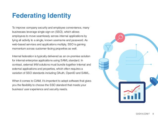 identity management white paper Hybrid identity 1 this paper presents an overview of microsoft azure ad is an identity and access management platform for cloud services and applications.