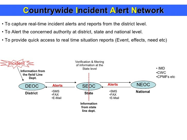 C ountrywide  I ncident  A lert  N etwork <ul><li>To capture real-time incident alerts and reports from the district level...