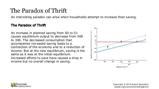 paradox of thrift In the early 20th century, the famous economist john maynard keynes wrote  about what he called the paradox of thrift which ultimately states.