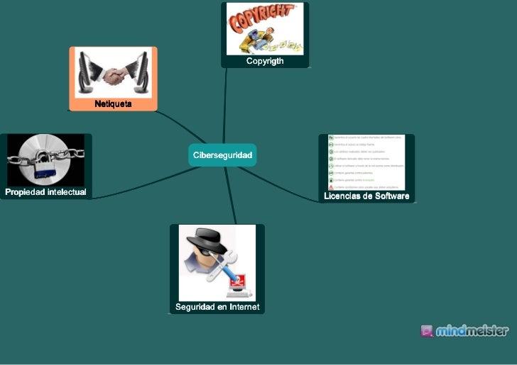 Ciberseguridad cuadro