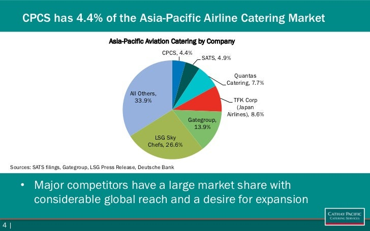 "The Nature and Status of U.S. Airline Competition – Beyond the ""80 Percent"" Rhetoric"