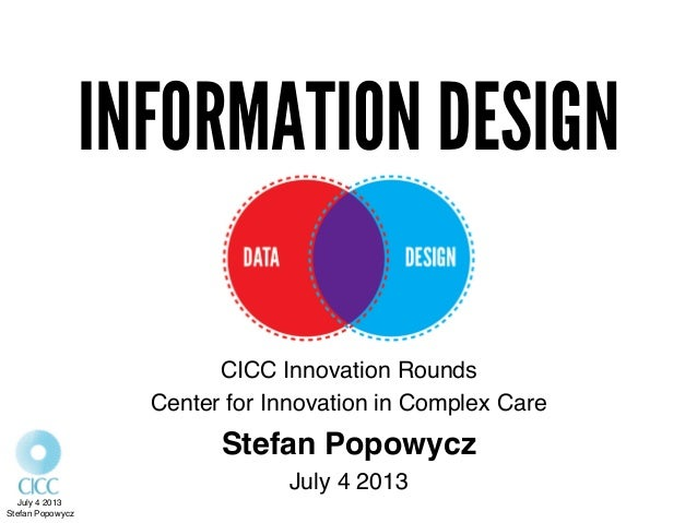 INFORMATION DESIGN! CICC Innovation Rounds! Center for Innovation in Complex Care! Stefan Popowycz! July 4 2013! July 4 20...