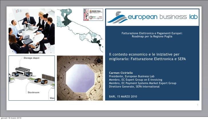 Il contesto economico e le iniziative per  migliorarlo: Fatturazione Elettronica e SEPA