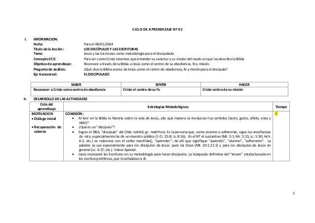 CICLO DE APRENDIZAJE Nº 01 I.  INFORMACION: Fecha: Título de la lección: Tema: Concepto CCE: Objetivo de aprendizaje: Preg...