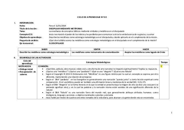 CICLO DE APRENDIZAJE Nº 02 I.  INFORMACION: Fecha: Título de la lección: Tema: Concepto CCE: Objetivo de aprendizaje: Preg...