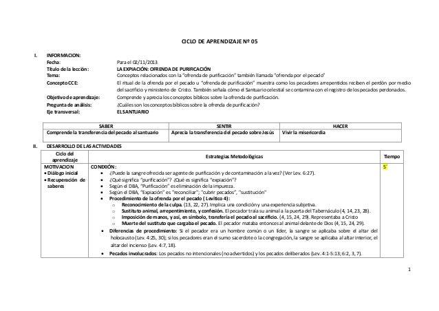 CICLO DE APRENDIZAJE Nº 05 I.  INFORMACION: Fecha: Título de la lección: Tema: Concepto CCE:  Para el 02/11/2013 LA EXPIAC...