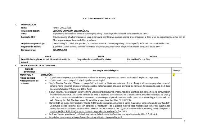 CICLO DE APRENDIZAJE Nº 10 I.  INFORMACION: Fecha: Título de la lección: Tema: Concepto CCE: Objetivo de aprendizaje: Preg...