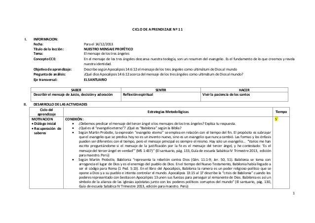 CICLO DE APRENDIZAJE Nº 11 I.  INFORMACION: Fecha: Título de la lección: Tema: Concepto CCE: Objetivo de aprendizaje: Preg...