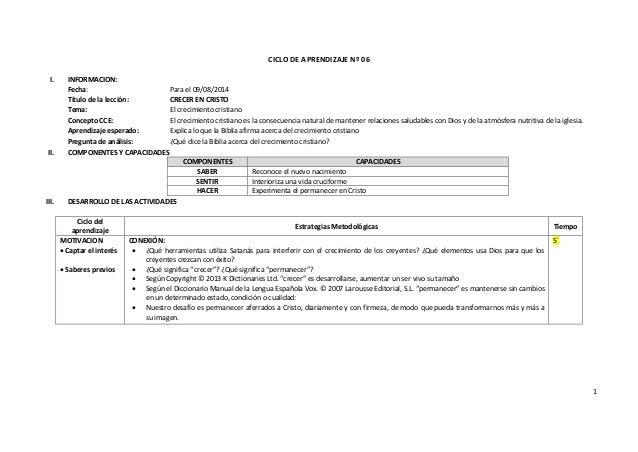 1 CICLO DE APRENDIZAJE Nº 06 I. INFORMACION: Fecha: Para el 09/08/2014 Título de la lección: CRECER EN CRISTO Tema: El cre...