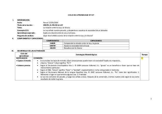 1 CICLO DE APRENDIZAJE Nº 07 I. INFORMACION: Fecha: Para el 17/05/2014 Título de la lección: CRISTO, EL FIN DE LA LEY Tema...