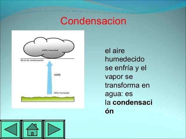 Tema ciclo del agua - Como evitar la condensacion ...