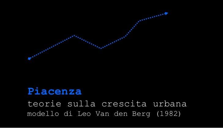 Piacenza teorie sulla crescita urbana modello di Leo Van den Berg (1982)