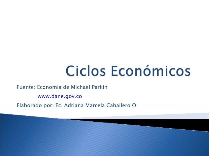 Fuente: Economía de Michael Parkin www.dane.gov.co Elaborado por: Ec. Adriana Marcela Caballero O.