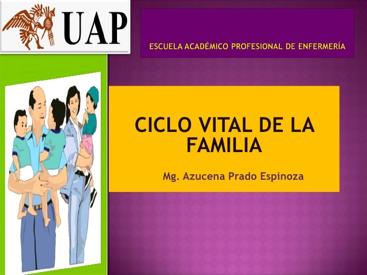 CICLO VITAL DE LA     FAMILIA  Mg. Azucena Prado Espinoza