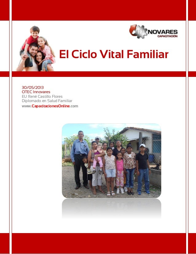 El Ciclo Vital Familiar 30/05/2013 OTEC Innovares EU René Castillo Flores Diplomado en Salud Familiar www.CapacitacionesOn...