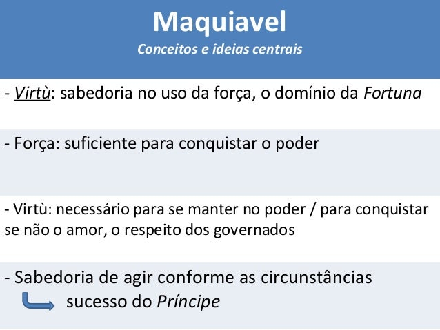 "machiavelli s conception of virtu and fortuna Describe the concepts of virtue and fortune in machiavellis the prince (coursework sample) of virtue and fortune in machiavelli's concept ""the political."