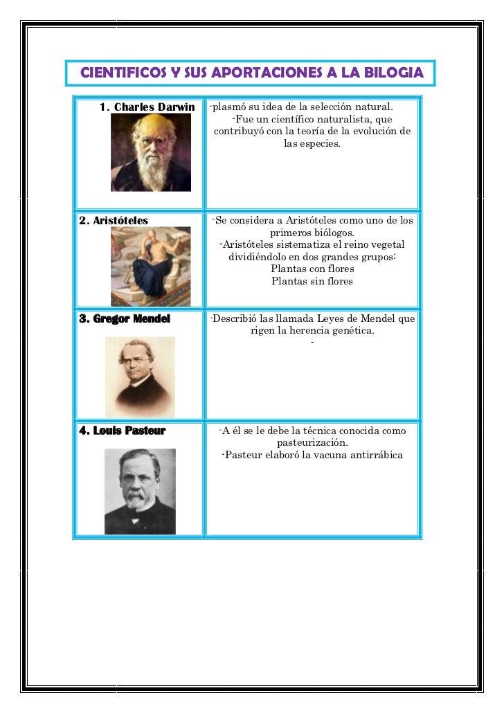 CIENTIFICOS Y SUS APORTACIONES A LA BILOGIA    1. Charles Darwin   -plasmó su idea de la selección natural.               ...