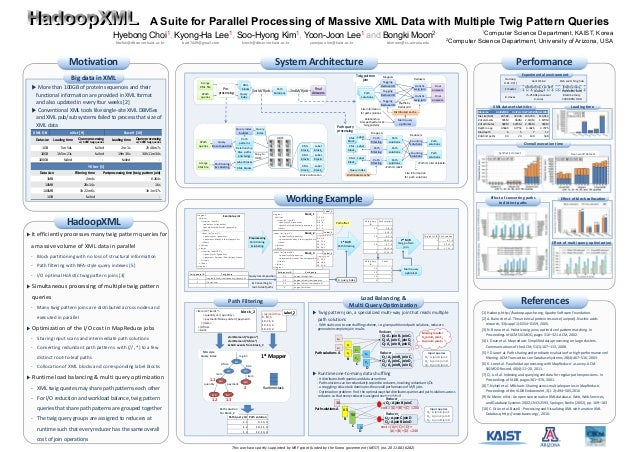HadoopXML                                                                              A Suite for Parallel Processing of ...