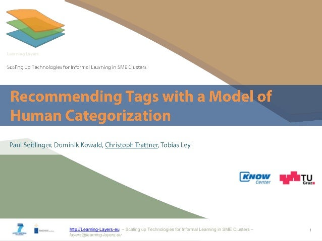 Recommending Tags with a Model of Human Categorization