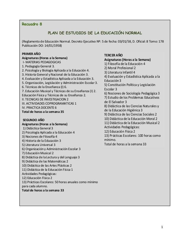 1 Recuadro 8 PLAN DE ESTUDIOS DE LA EDUCACIÓN NORMAL (Reglamento de Educación Normal. Decreto Ejecutivo Nº: 5 de fecha: 03...