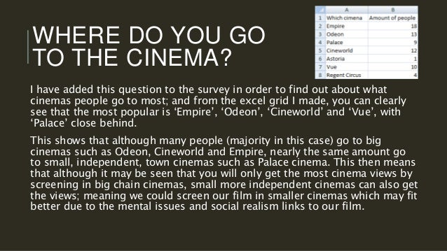 Why do you go to the cinema?