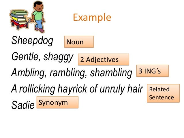 Cinquain Poem 26219436 on Examples Of A Synonym