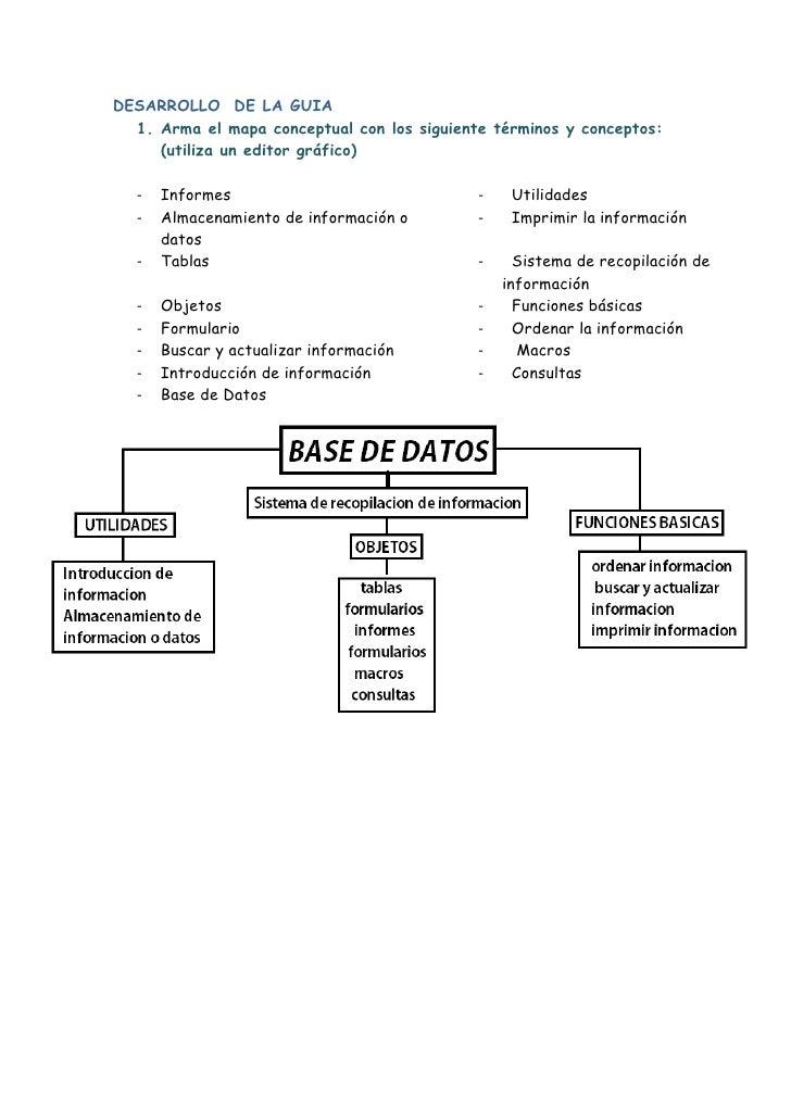 DESARROLLO  DE LA GUIA<br />Arma el mapa conceptual con los siguiente términos y conceptos: (utiliza un editor gráfico)<br...