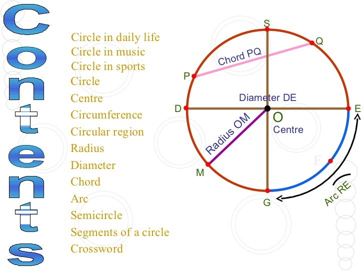 Radius diameter circumference and area of a circle  IXL