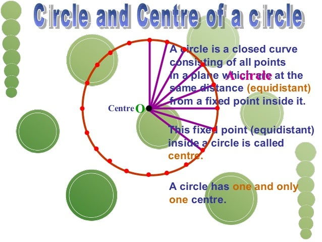Circles Called Inside a Circle is Called