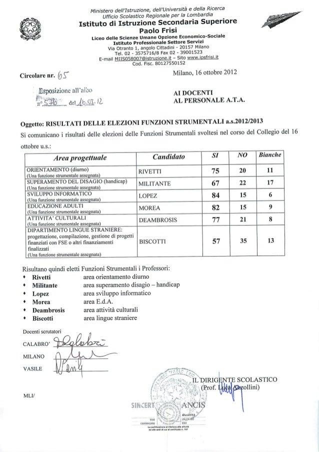 Esito Funzioni Strumentali a.s. 2012-13