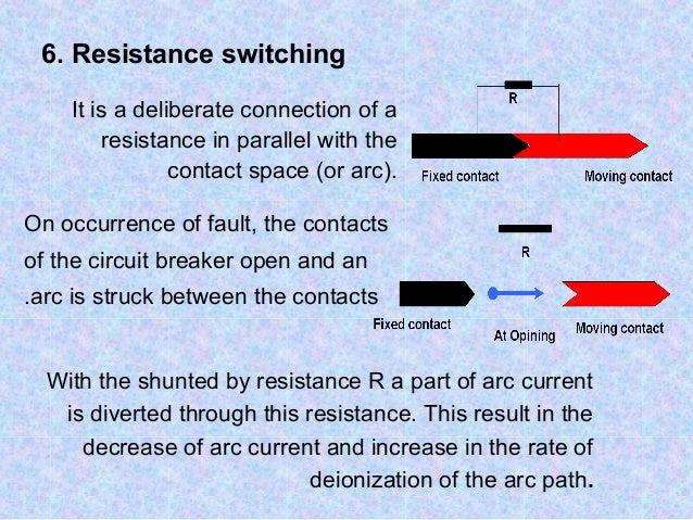 Classification Circuit Breaker Classification of Circuit