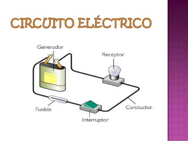 Circuito Que Es : Circuito electrico jt