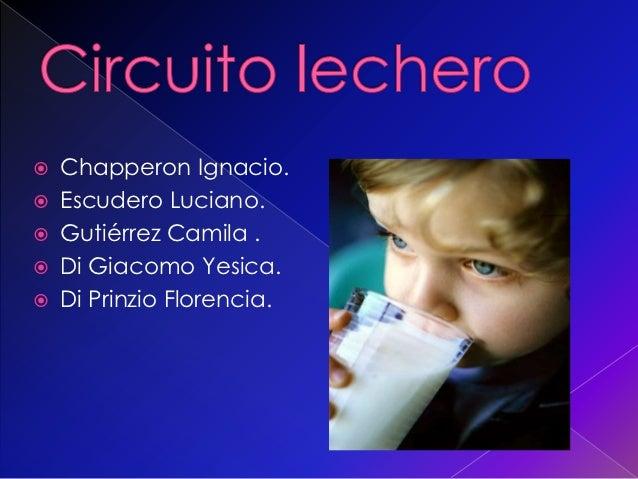    Chapperon Ignacio.   Escudero Luciano.   Gutiérrez Camila .   Di Giacomo Yesica.   Di Prinzio Florencia.