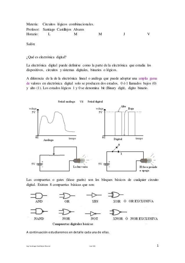 Materia: Circuitos lógicos combinacionales.  Profesor: Santiago Castillejos Alvares  Horario: L M M J V  Salón:  ¿Qué es e...