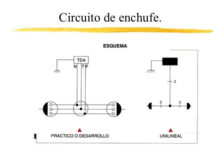Circuitos - Interruptor con enchufe ...