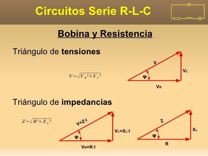 Circuito Rlc : Circuitos serie rlc