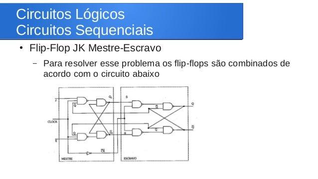Circuito Flip Flop : Circuitos combinacionais