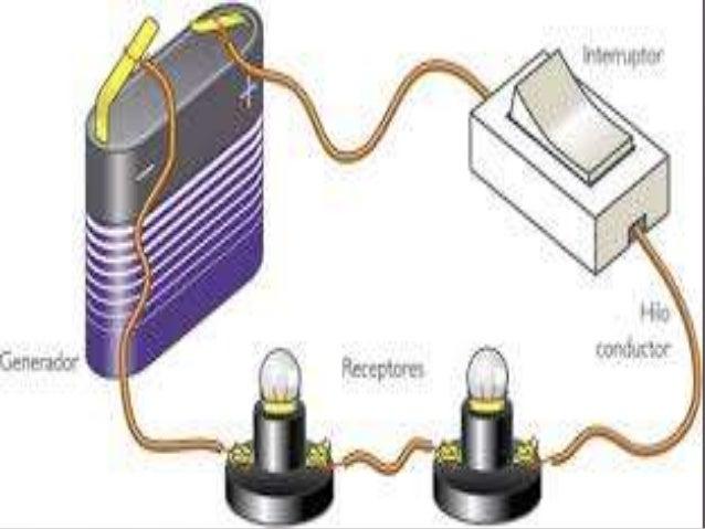Circuito Eletricos : Ppt circuitos electricos