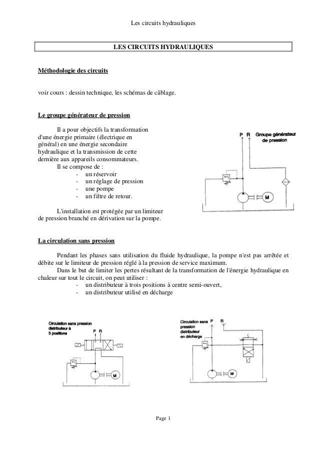 Les circuits hydrauliques Page 1 LES CIRCUITS HYDRAULIQUES Méthodologie des circuits voir cours : dessin technique, les sc...