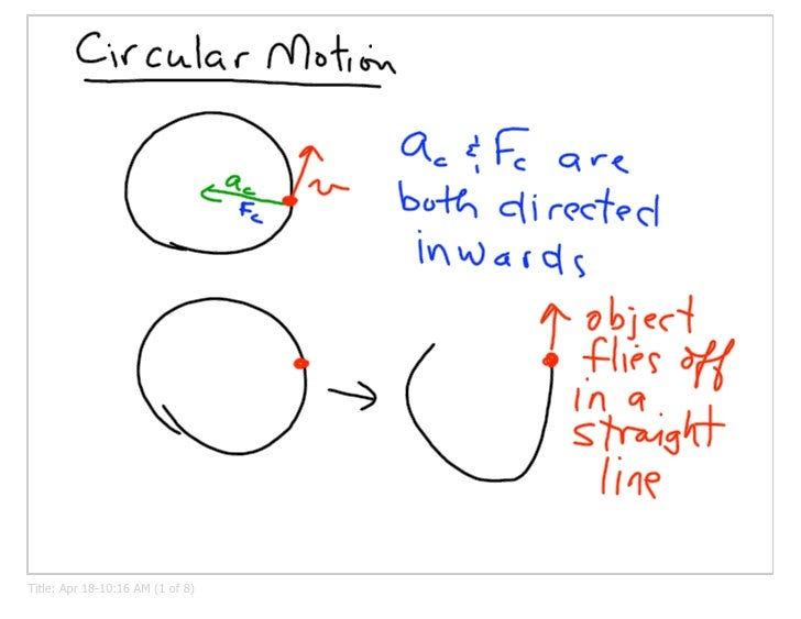 Circular Motion, Work and Energy Review