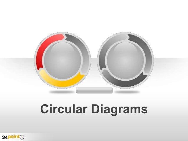 PowerPoint Presentation on Circular Diagrams
