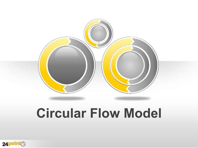 Circular Diagrams - PowerPoint Presentation