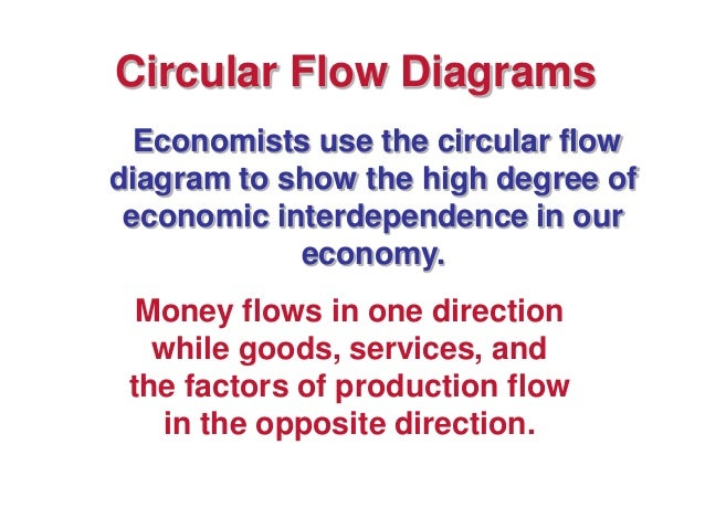 Circular Flow DiagramsEconomists use the circular flowdiagram to show the high degree ofeconomic interdependence in oureco...
