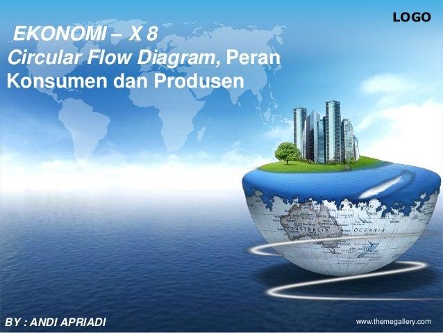 LOGO www.themegallery.com EKONOMI – X 8 Circular Flow Diagram, Peran Konsumen dan Produsen BY : ANDI APRIADI