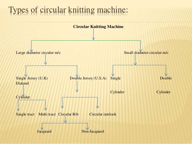 what is a knitting machine