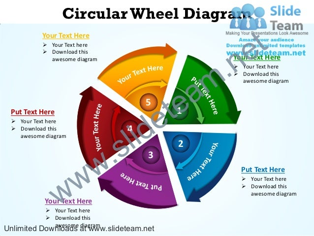 circular wheel diagram ppt slides presentation diagrams templatescircular wheel diagram your text here