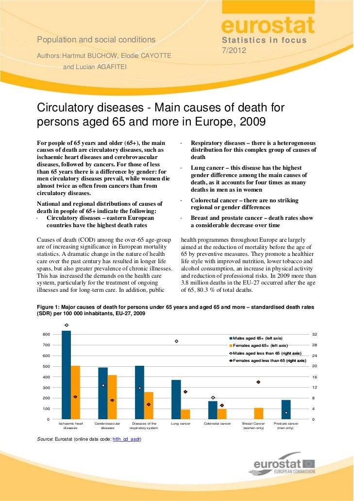 Population and social conditions                                                                Statistics in focus       ...