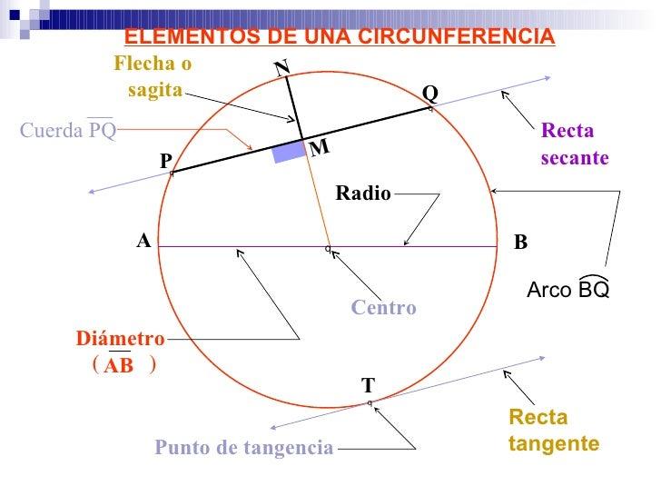 Circunferencia pre universitario for Exterior tangente y secante