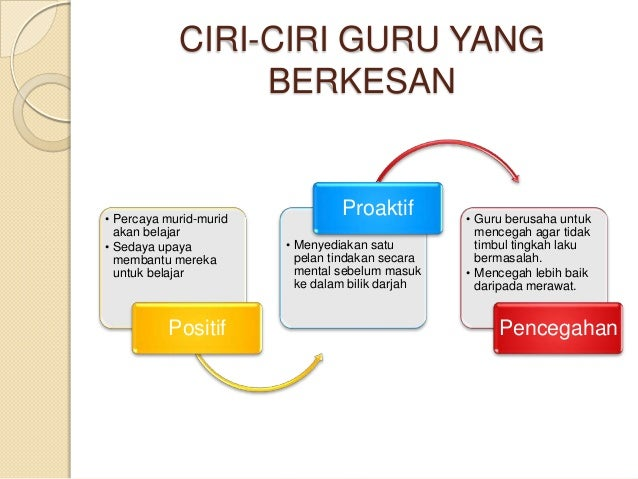 Belajar Yang Berkesan Ciri-ciri Guru Yang Berkesan•